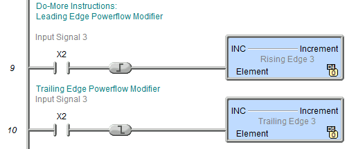 Leading and Trailing Edge Powerflow Modifier