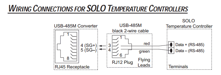 Solo Process Temp Controller 010 Communication Diagram-min