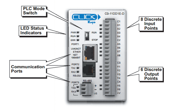 Click Plc Output Relay Wiring - Schematics Wiring Diagrams •