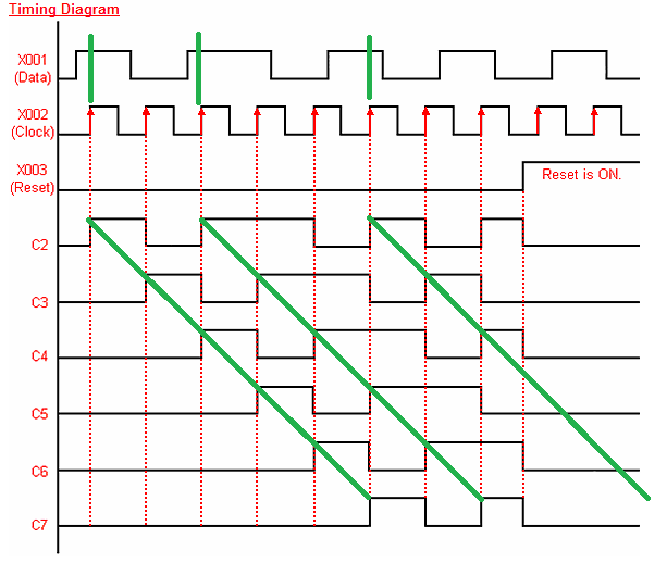Click PLC Shift Register 035-min