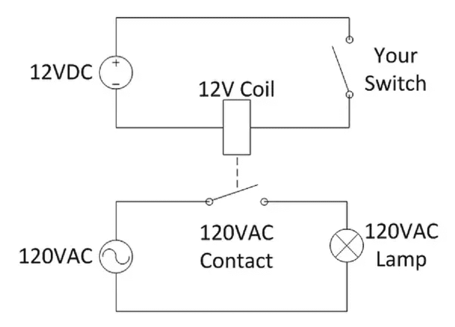 wiring interposing relays acc automation rh accautomation ca Relay Switch Wiring Diagram Contactor Relay Wiring Diagram
