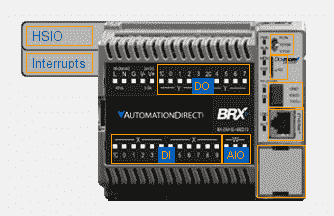 BRX Do-More PLC Numbering Systems and Addressing
