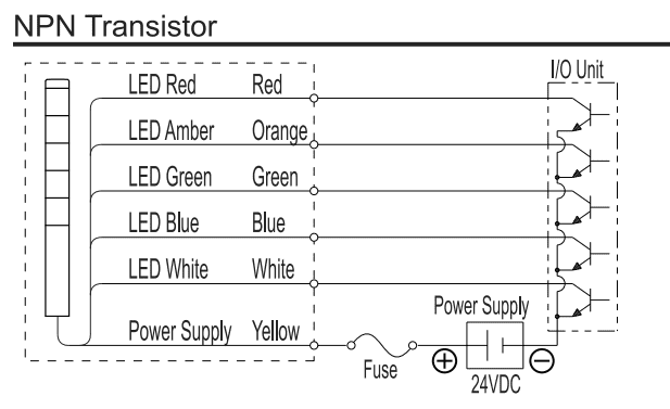 Wiring Stack Light to Click PLC | Acc AutomationAcc Automation