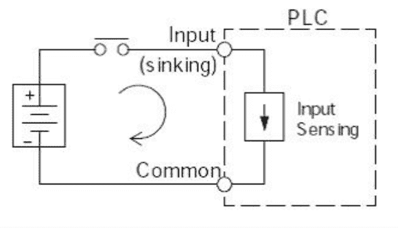 Wiring 3 Wire DC NPN and PNP Sensors | Acc AutomationAcc Automation