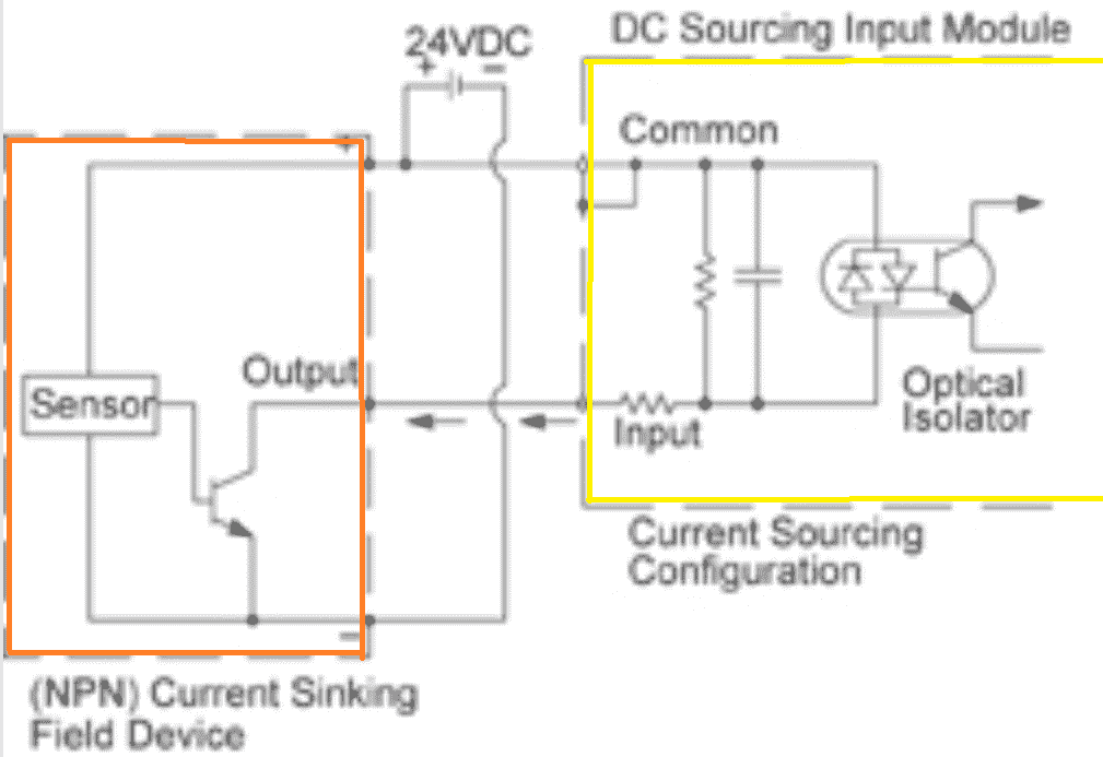 Wiring 3 Wire DC NPN and PNP Sensors | Acc Automation | Wit 3 Wire Transducer Wiring Diagram |  | Acc Automation