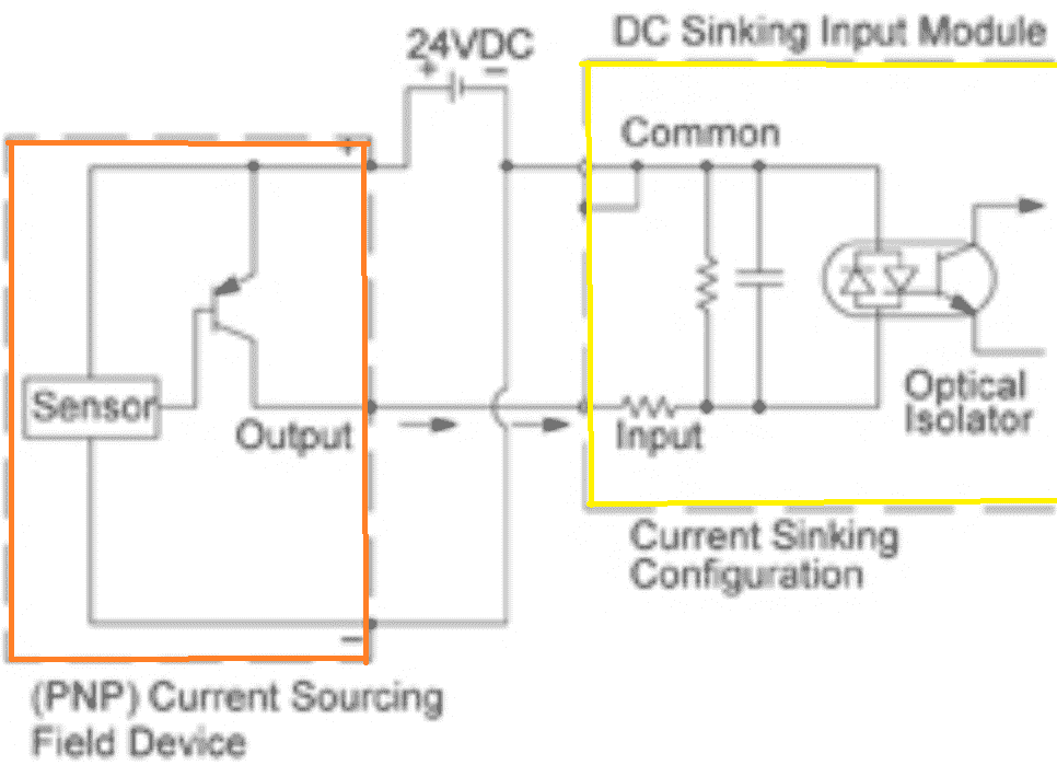 3 Wire Proximity Sensor Wiring Diagram from accautomation.ca