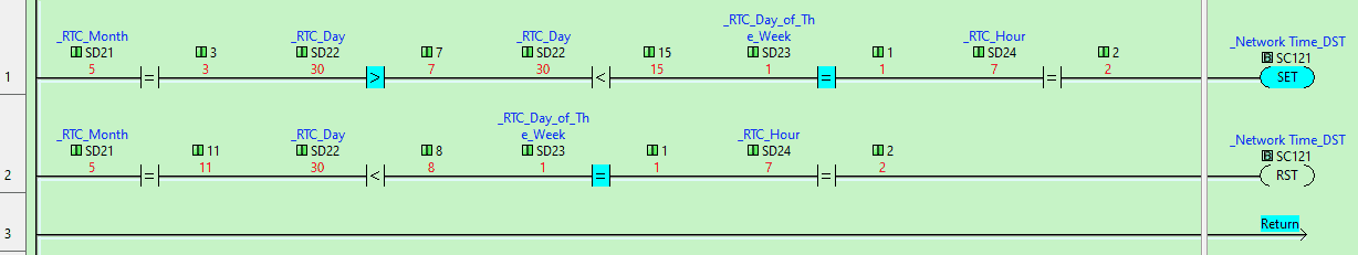 Click Plus Real Time Clock Setup and Use